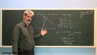 آموزش ریاضی دوازدهم هنرستان