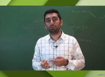 آموزش اقتصاد دهم